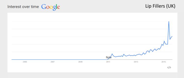 lipfillers Google